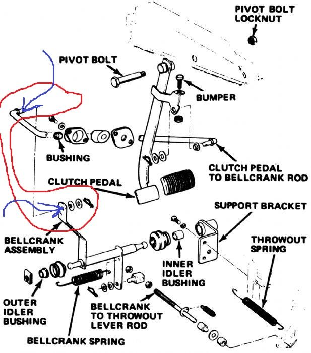file alfetta front suspension
