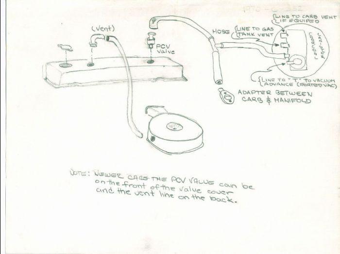 232 Pcv Vacuum Connection  - The Amc Forum